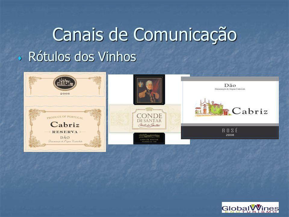 Canais de Comunicação Rótulos dos Vinhos