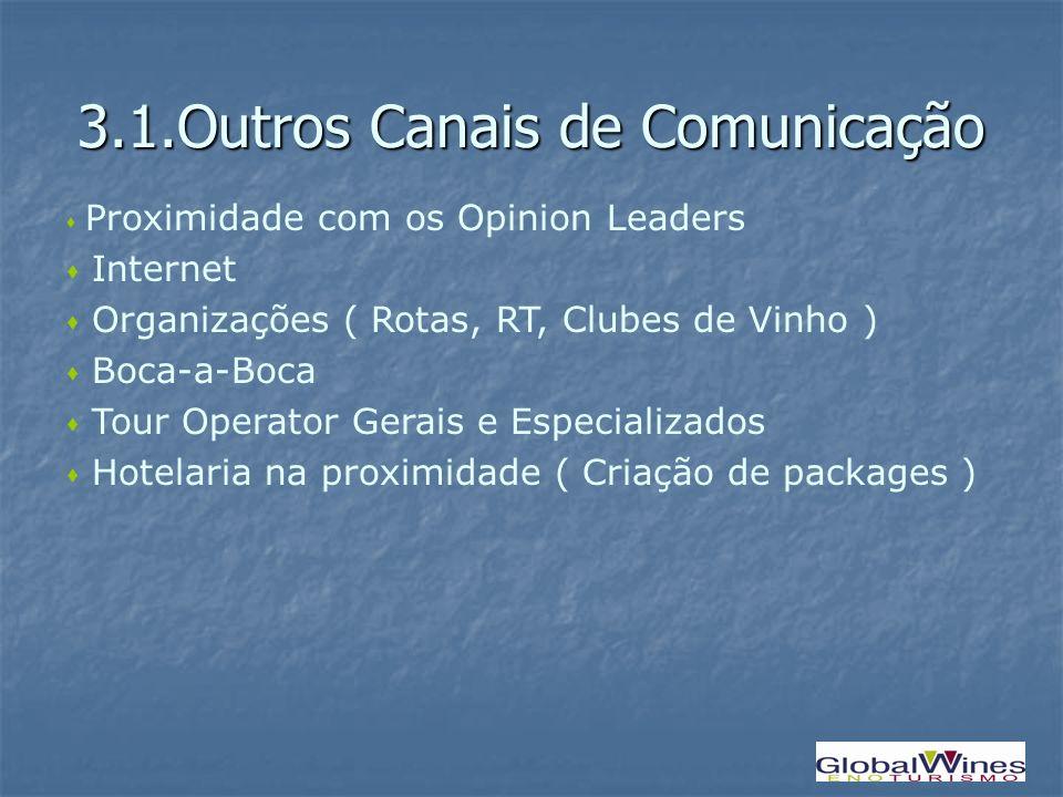 3.1.Outros Canais de Comunicação