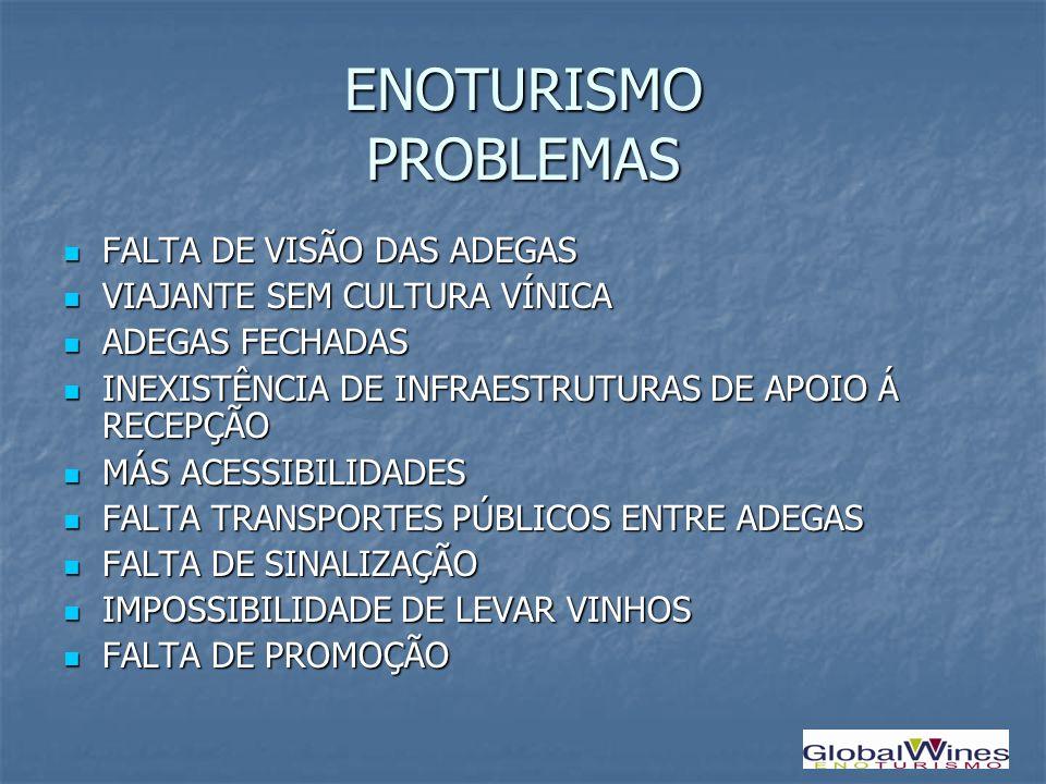 ENOTURISMO PROBLEMAS FALTA DE VISÃO DAS ADEGAS