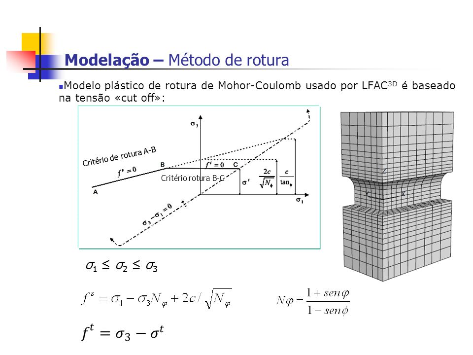 Modelação – Método de rotura