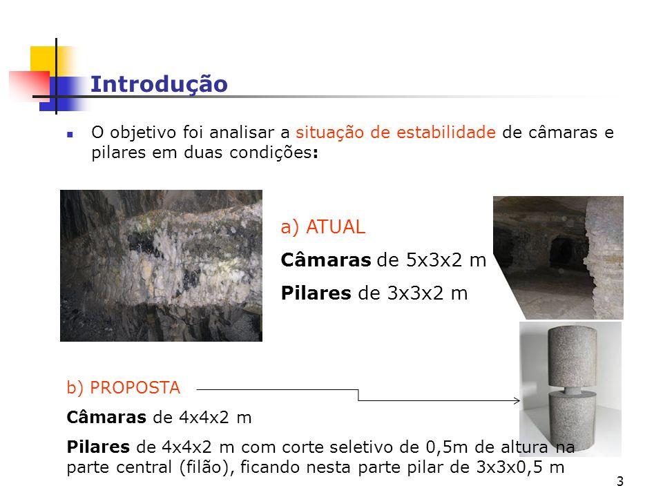 Introdução a) ATUAL Câmaras de 5x3x2 m Pilares de 3x3x2 m
