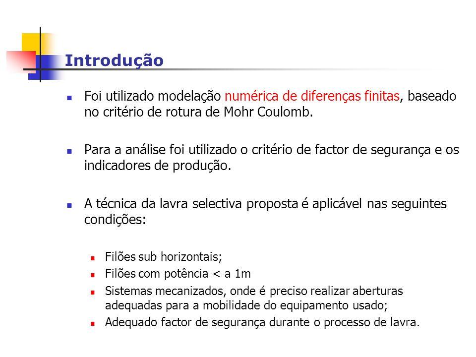 Introdução Foi utilizado modelação numérica de diferenças finitas, baseado no critério de rotura de Mohr Coulomb.