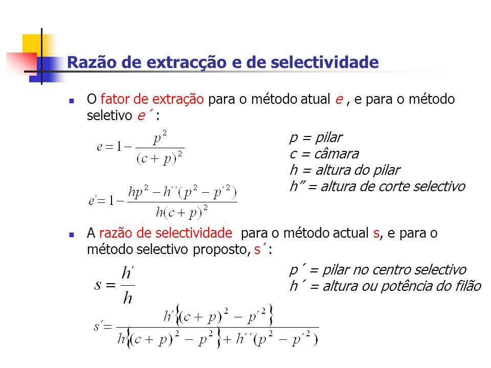Razão de extracção e de selectividade