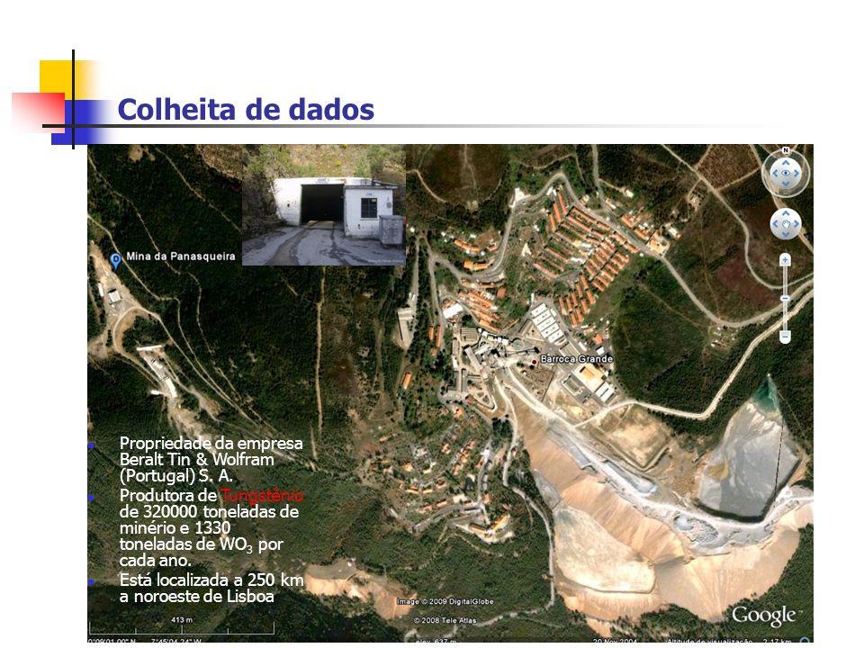Colheita de dados Propriedade da empresa Beralt Tin & Wolfram (Portugal) S. A.
