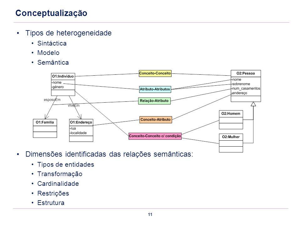 Conceptualização Tipos de heterogeneidade
