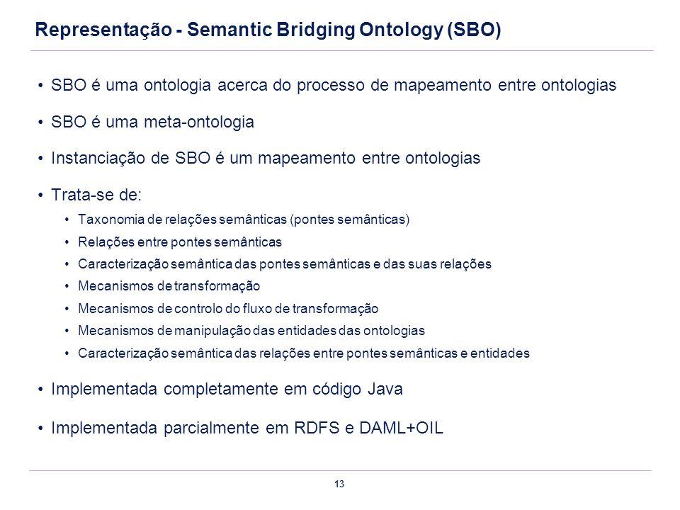 Representação - Semantic Bridging Ontology (SBO)