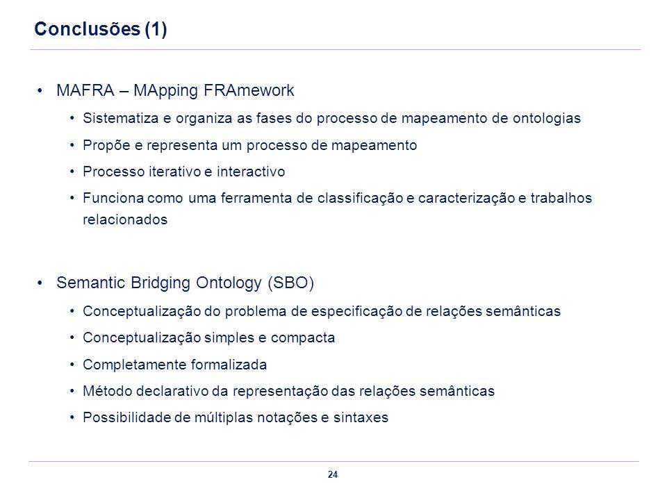 Conclusões (1) MAFRA – MApping FRAmework