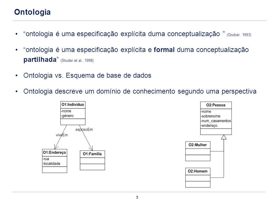 Ontologia ontologia é uma especificação explícita duma conceptualização (Gruber, 1993)