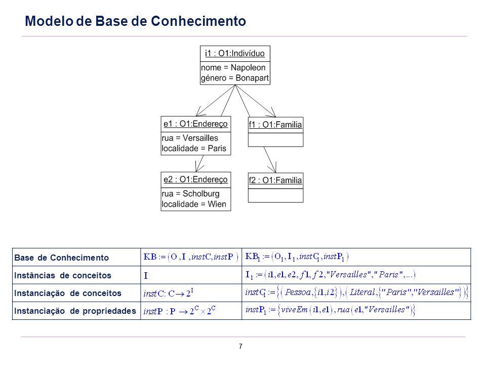 Modelo de Base de Conhecimento
