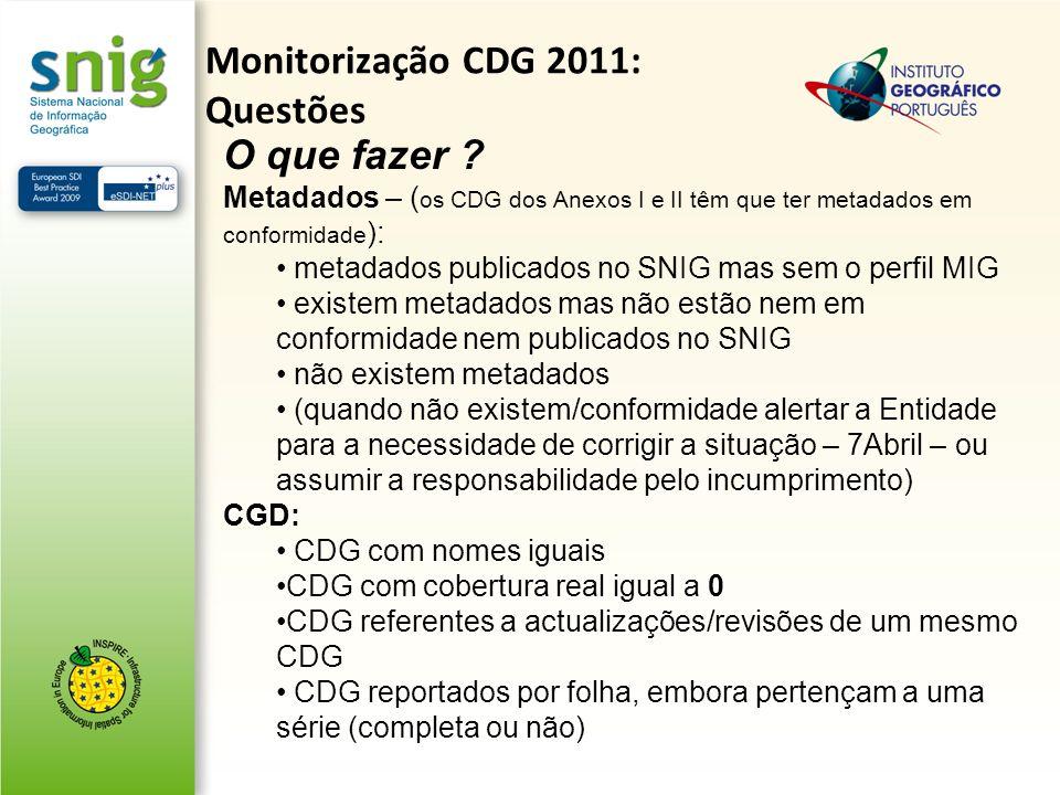 Monitorização CDG 2011: Questões