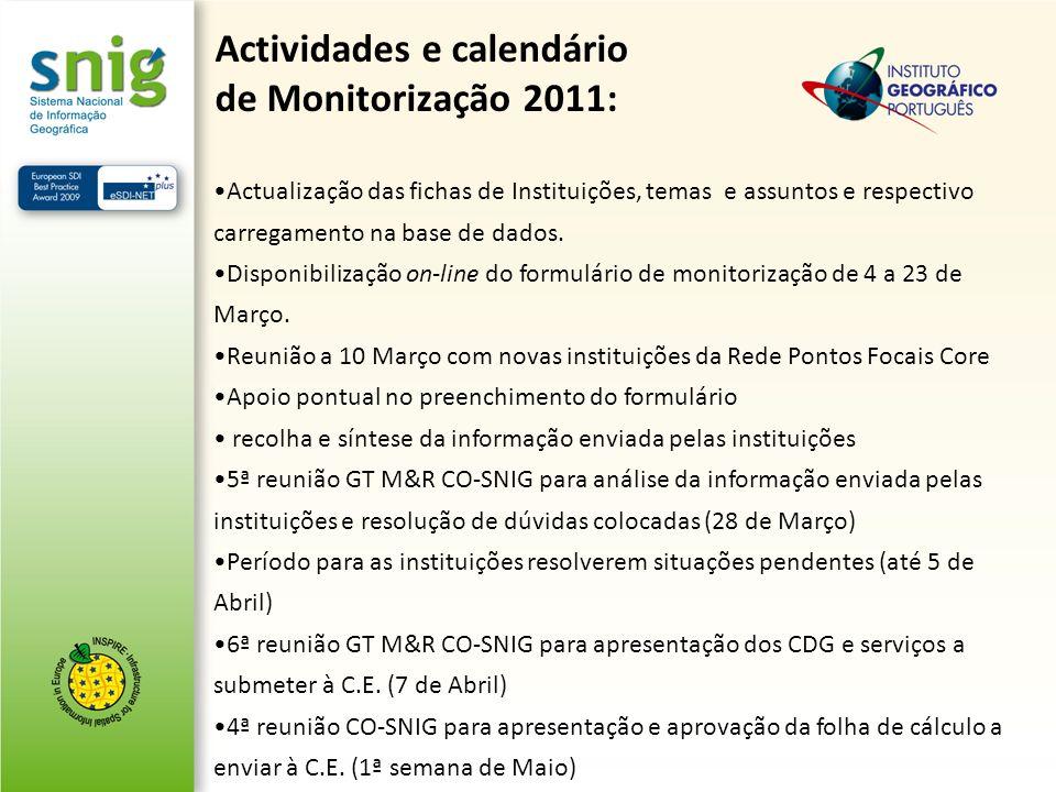 Actividades e calendário de Monitorização 2011: