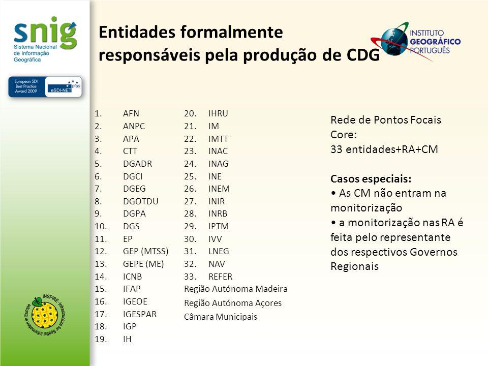 Entidades formalmente responsáveis pela produção de CDG