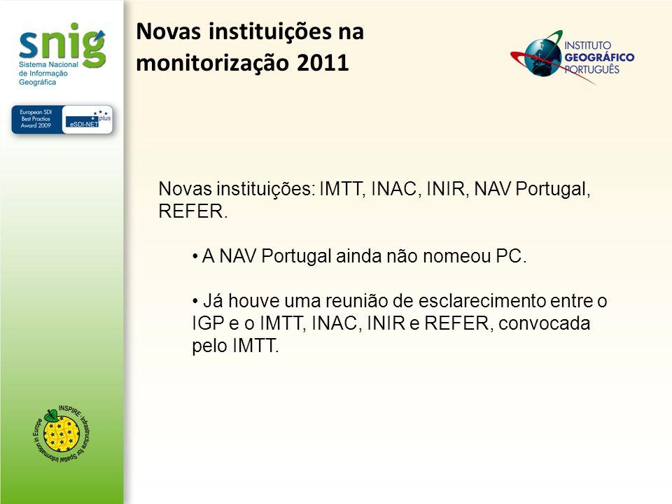 Novas instituições na monitorização 2011