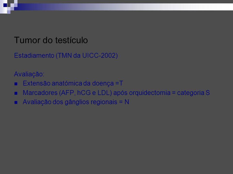 Tumor do testículo Estadiamento (TMN da UICC-2002) Avaliação: