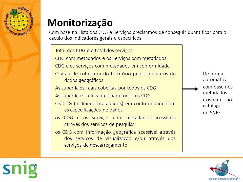 MonitorizaçãoCom base na Lista dos CDG e Serviços precisamos de conseguir quantificar para o cáculo dos indicadores gerais e específicos: