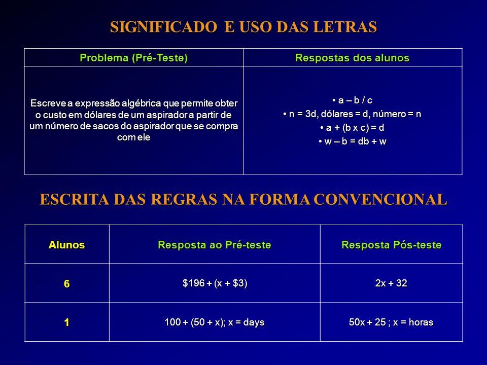 SIGNIFICADO E USO DAS LETRAS ESCRITA DAS REGRAS NA FORMA CONVENCIONAL