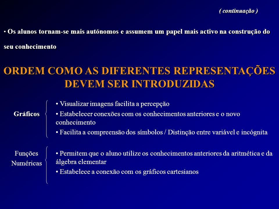 ORDEM COMO AS DIFERENTES REPRESENTAÇÕES DEVEM SER INTRODUZIDAS