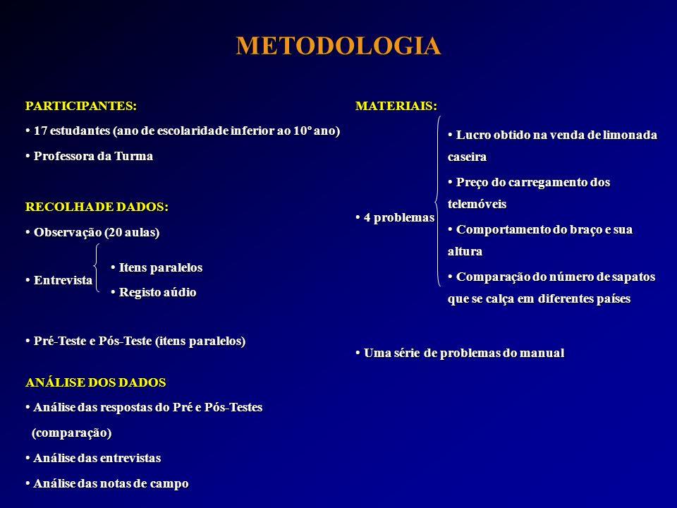 METODOLOGIA PARTICIPANTES: