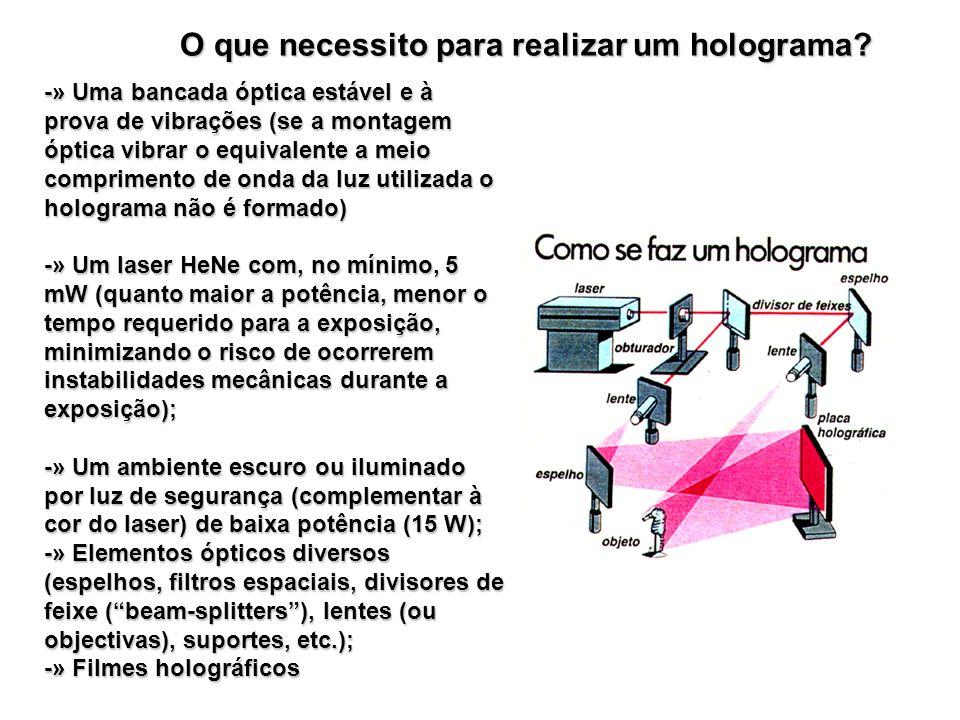 O que necessito para realizar um holograma
