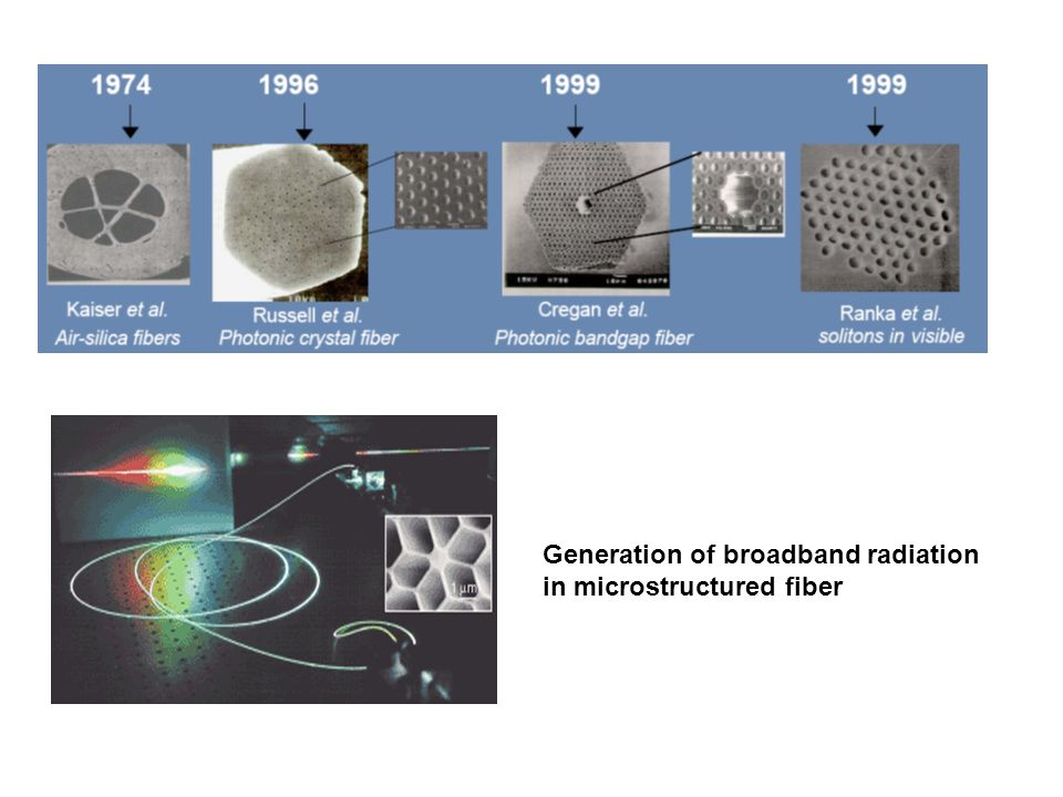 Generation of broadband radiation in microstructured fiber