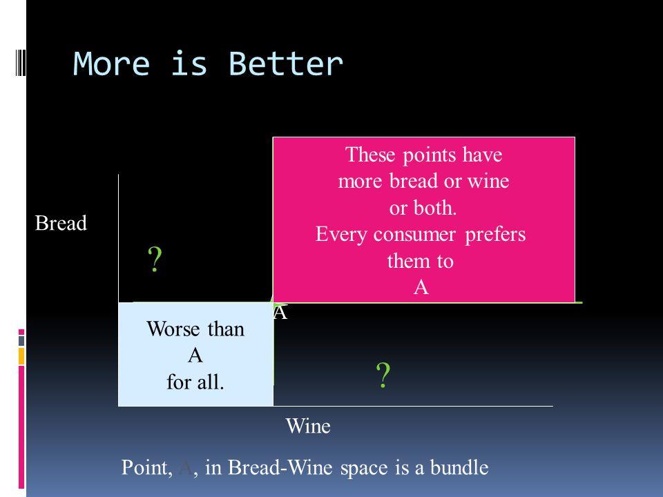 Every consumer prefers