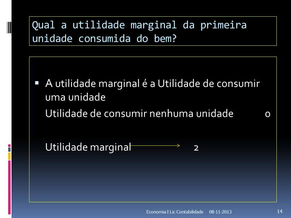 Qual a utilidade marginal da primeira unidade consumida do bem