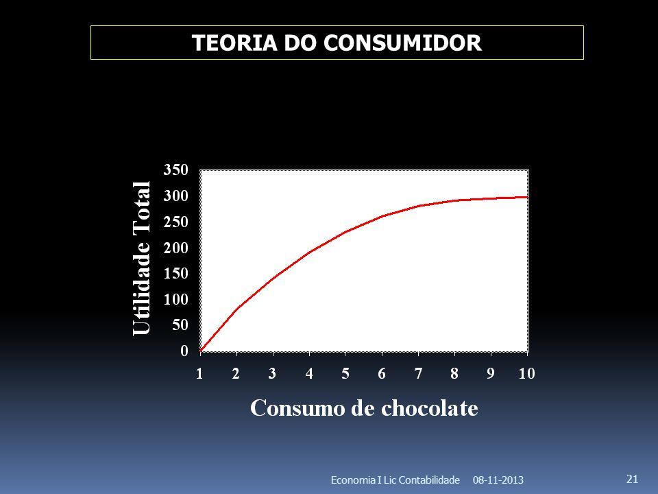 TEORIA DO CONSUMIDOR Economia I Lic Contabilidade 23-03-2017