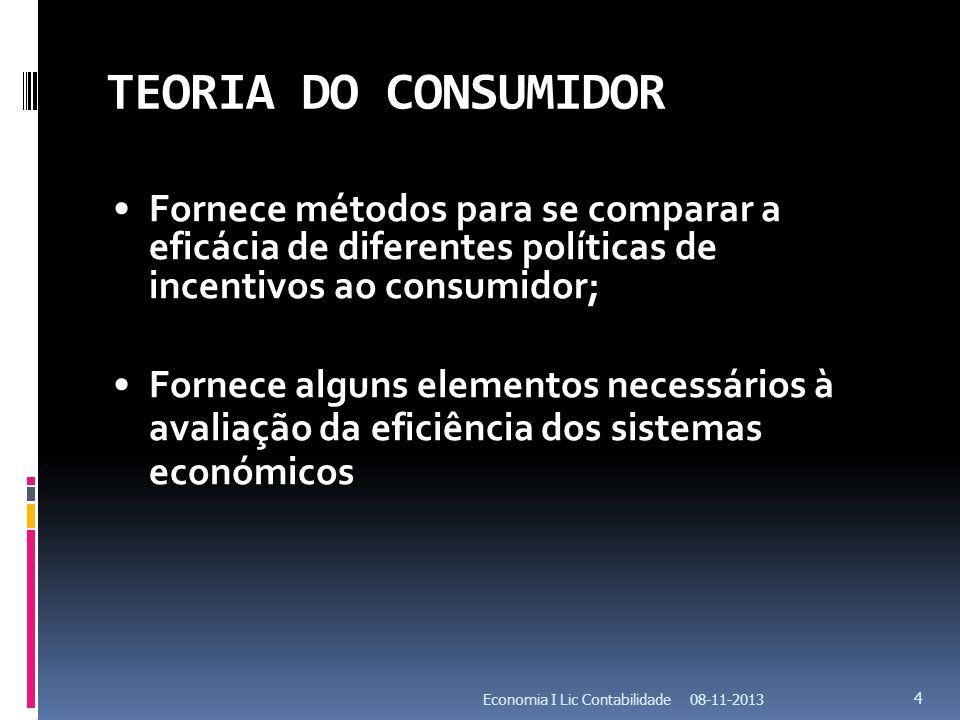 TEORIA DO CONSUMIDOR Fornece métodos para se comparar a eficácia de diferentes políticas de incentivos ao consumidor;