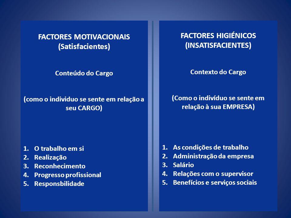 FACTORES MOTIVACIONAIS (Satisfacientes) FACTORES HIGIÉNICOS