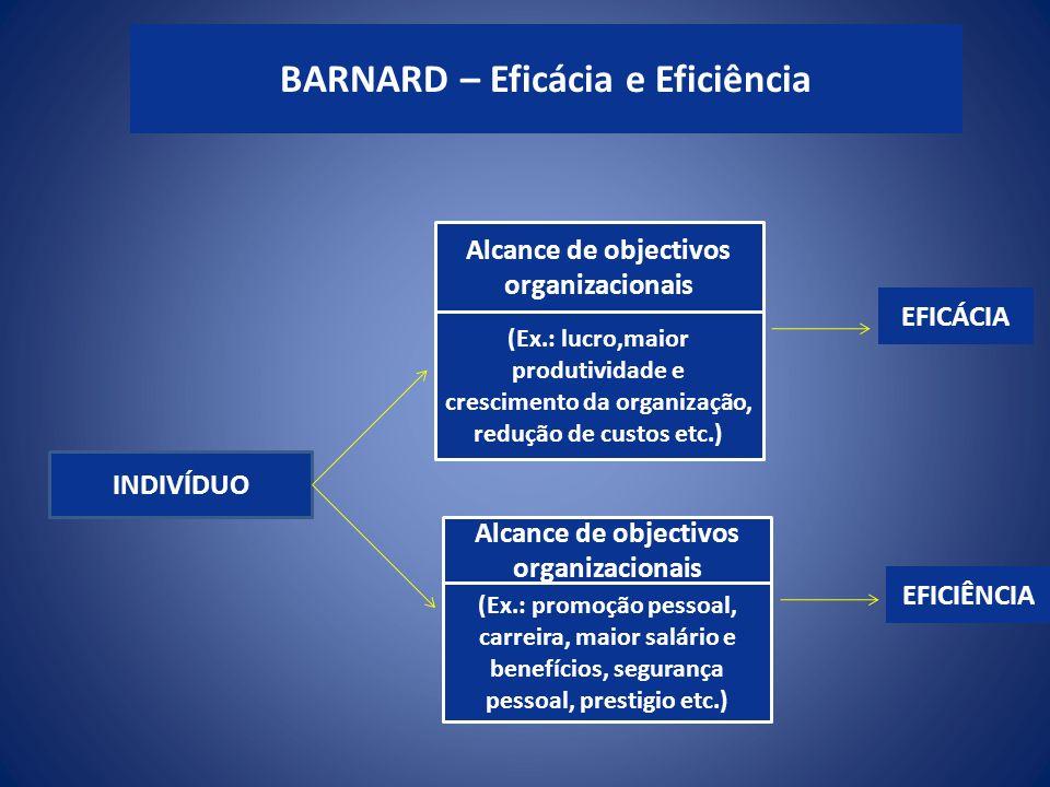 BARNARD – Eficácia e Eficiência