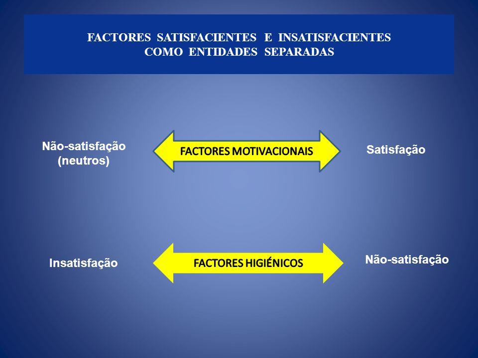 FACTORES SATISFACIENTES E INSATISFACIENTES COMO ENTIDADES SEPARADAS