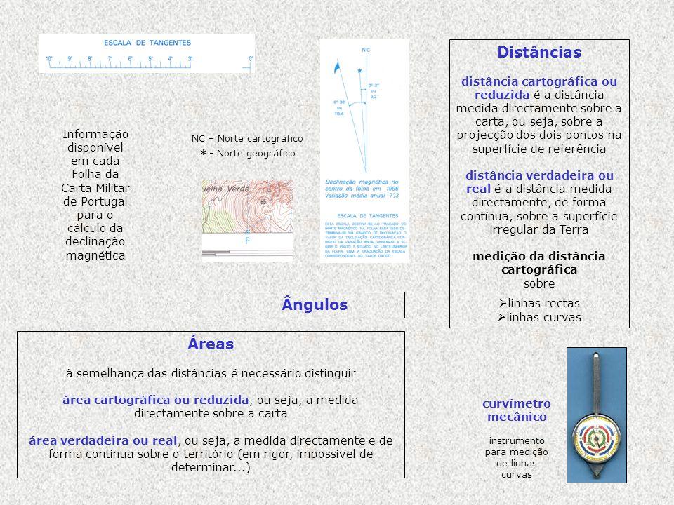 * - Norte geográfico Distâncias Ângulos Áreas