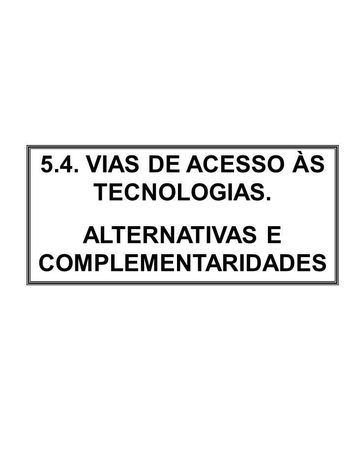 5.4. VIAS DE ACESSO ÀS TECNOLOGIAS. ALTERNATIVAS E COMPLEMENTARIDADES