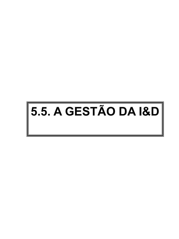 5.5. A GESTÃO DA I&D