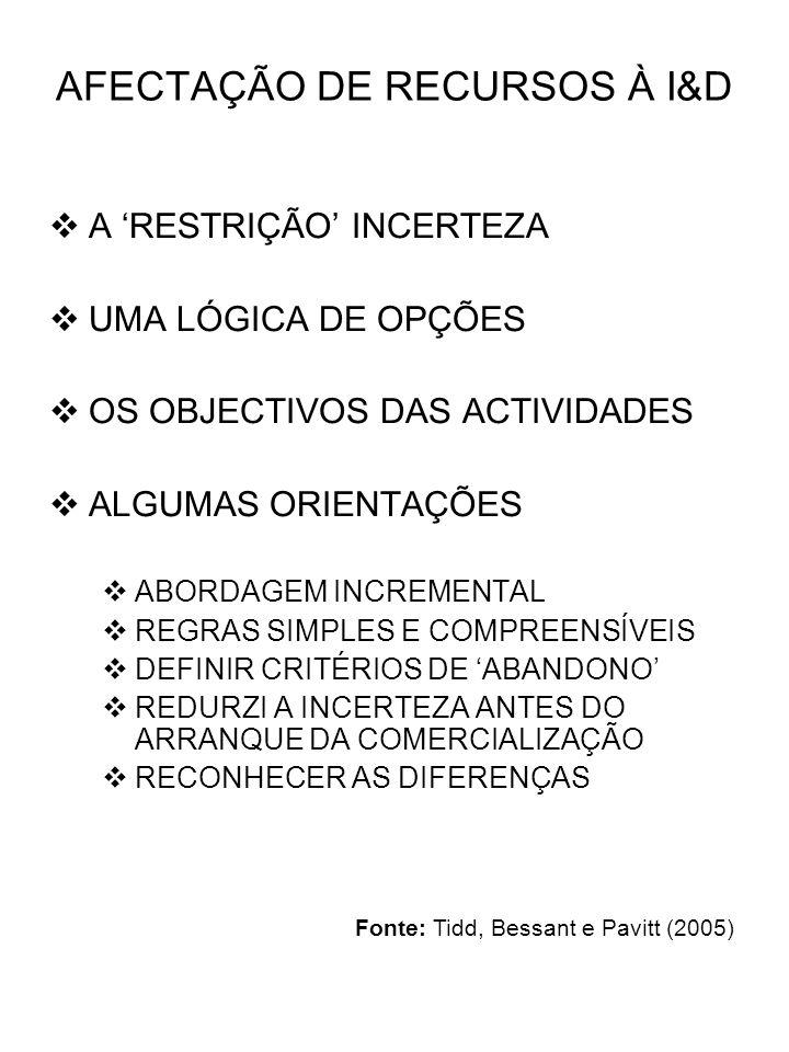 AFECTAÇÃO DE RECURSOS À I&D