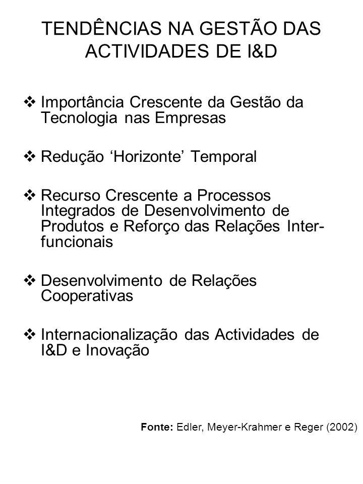 TENDÊNCIAS NA GESTÃO DAS ACTIVIDADES DE I&D