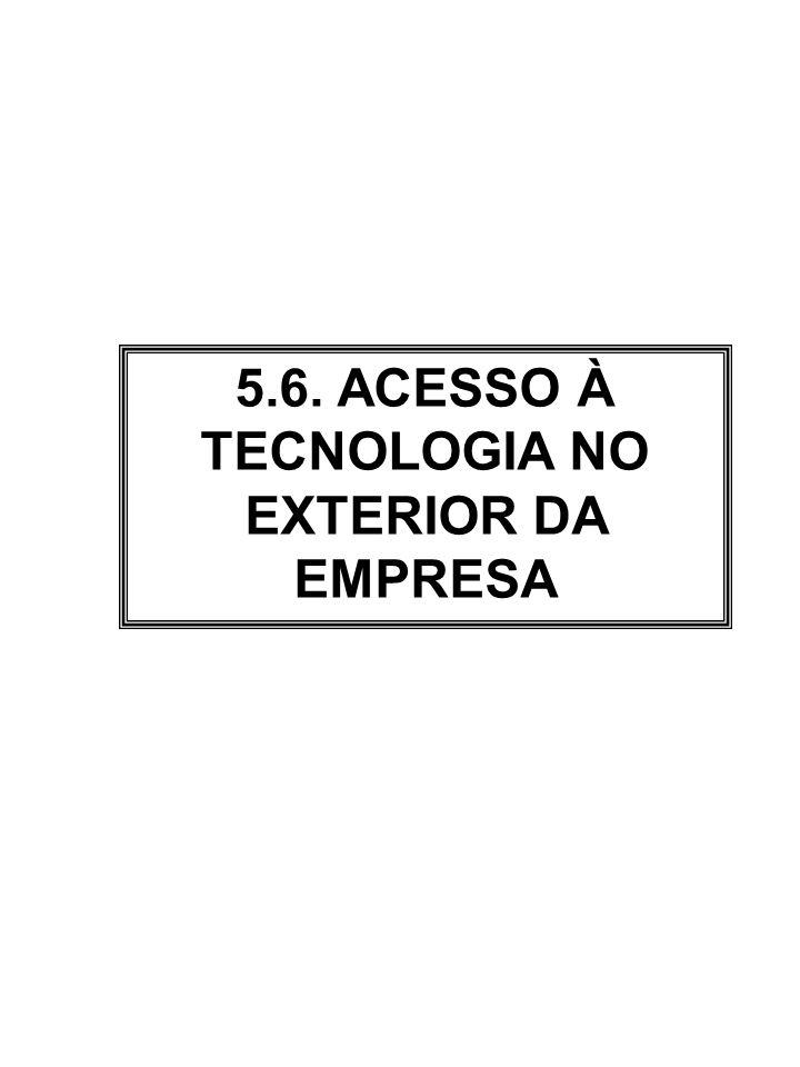 5.6. ACESSO À TECNOLOGIA NO EXTERIOR DA EMPRESA