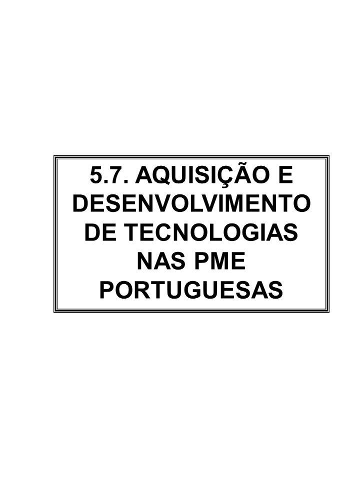 5.7. AQUISIÇÃO E DESENVOLVIMENTO DE TECNOLOGIAS NAS PME PORTUGUESAS
