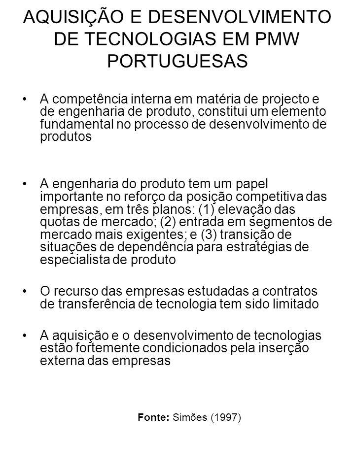 AQUISIÇÃO E DESENVOLVIMENTO DE TECNOLOGIAS EM PMW PORTUGUESAS