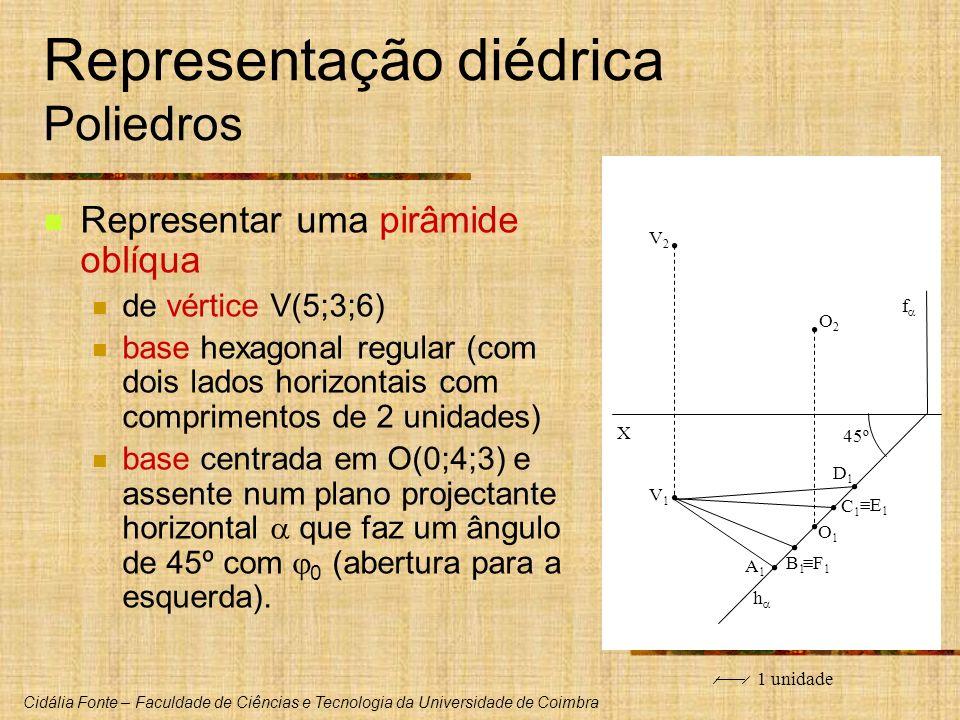 Representação diédrica Poliedros