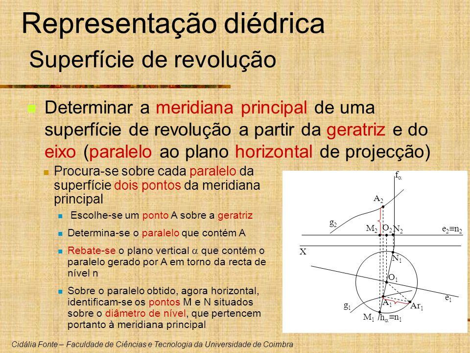 Representação diédrica Superfície de revolução