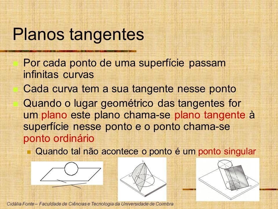 Planos tangentes Por cada ponto de uma superfície passam infinitas curvas. Cada curva tem a sua tangente nesse ponto.