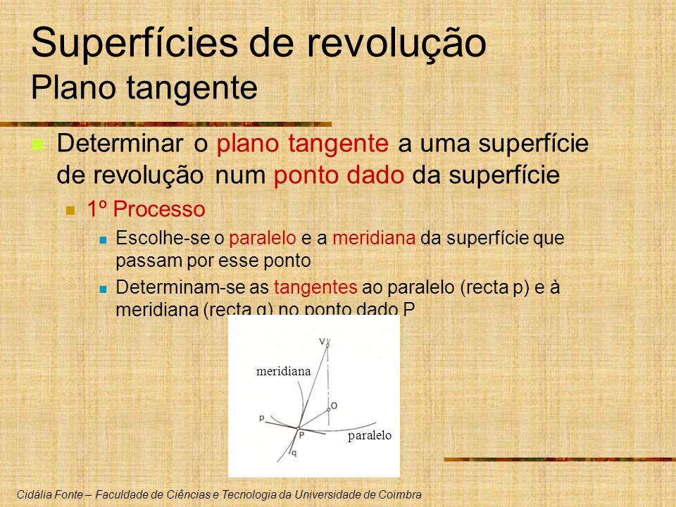 Superfícies de revolução Plano tangente