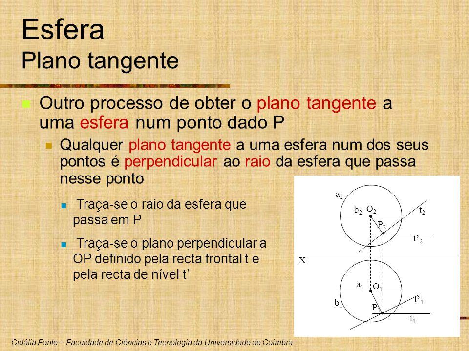 Esfera Plano tangente Outro processo de obter o plano tangente a uma esfera num ponto dado P.