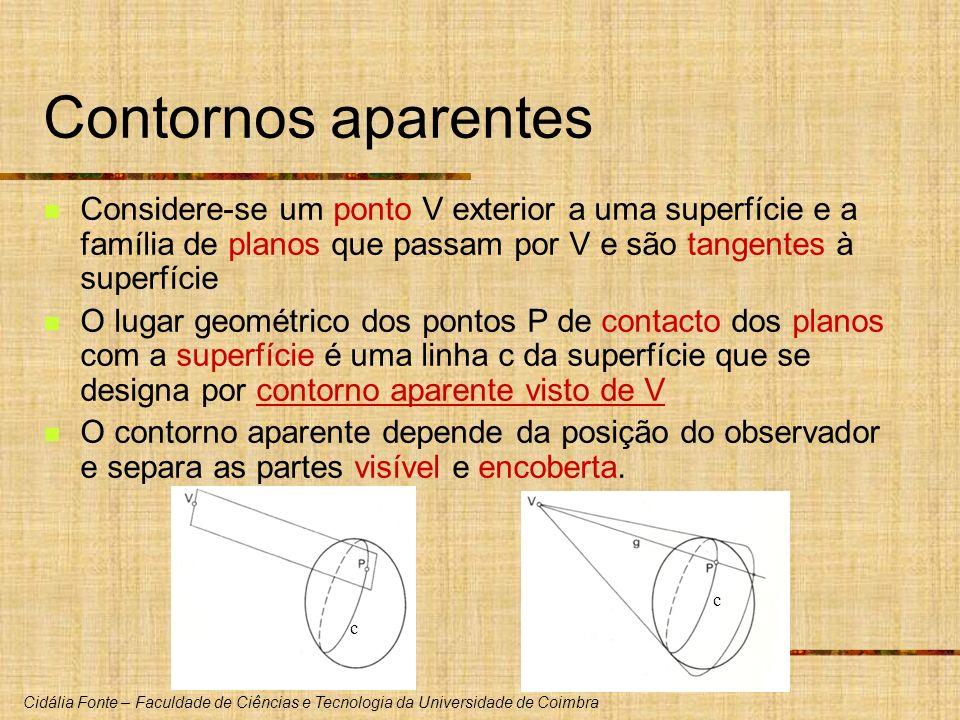 Contornos aparentes Considere-se um ponto V exterior a uma superfície e a família de planos que passam por V e são tangentes à superfície.