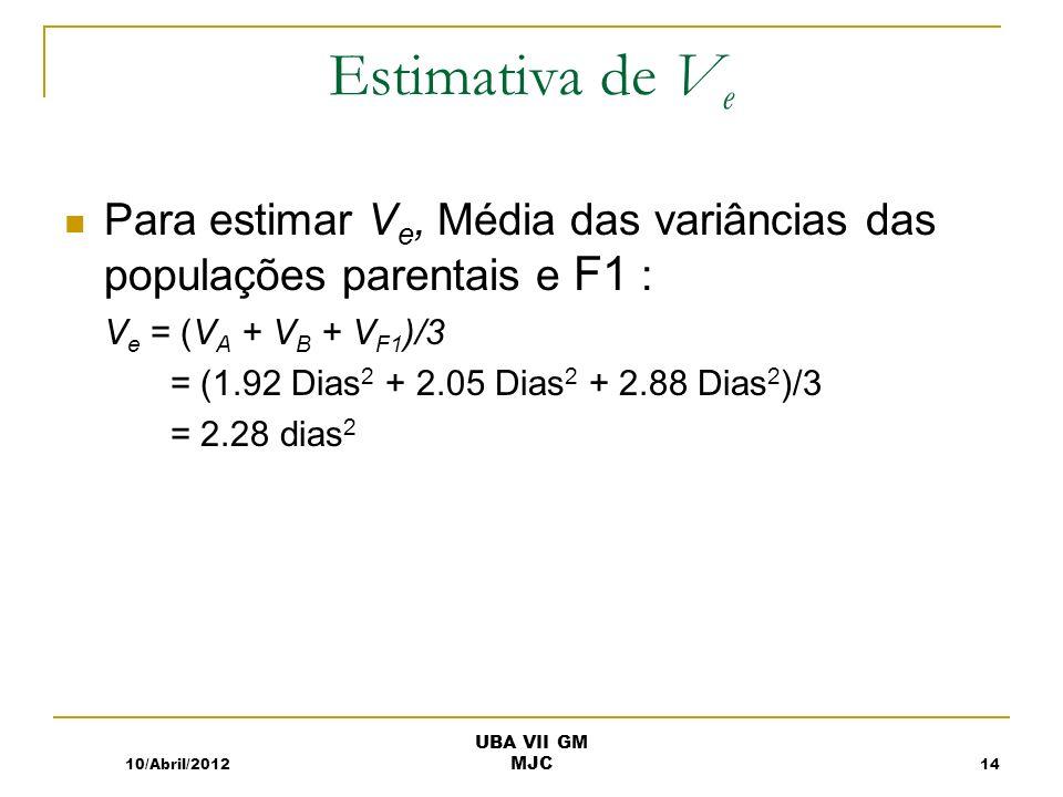 Estimativa de Ve Para estimar Ve, Média das variâncias das populações parentais e F1 : Ve = (VA + VB + VF1)/3.