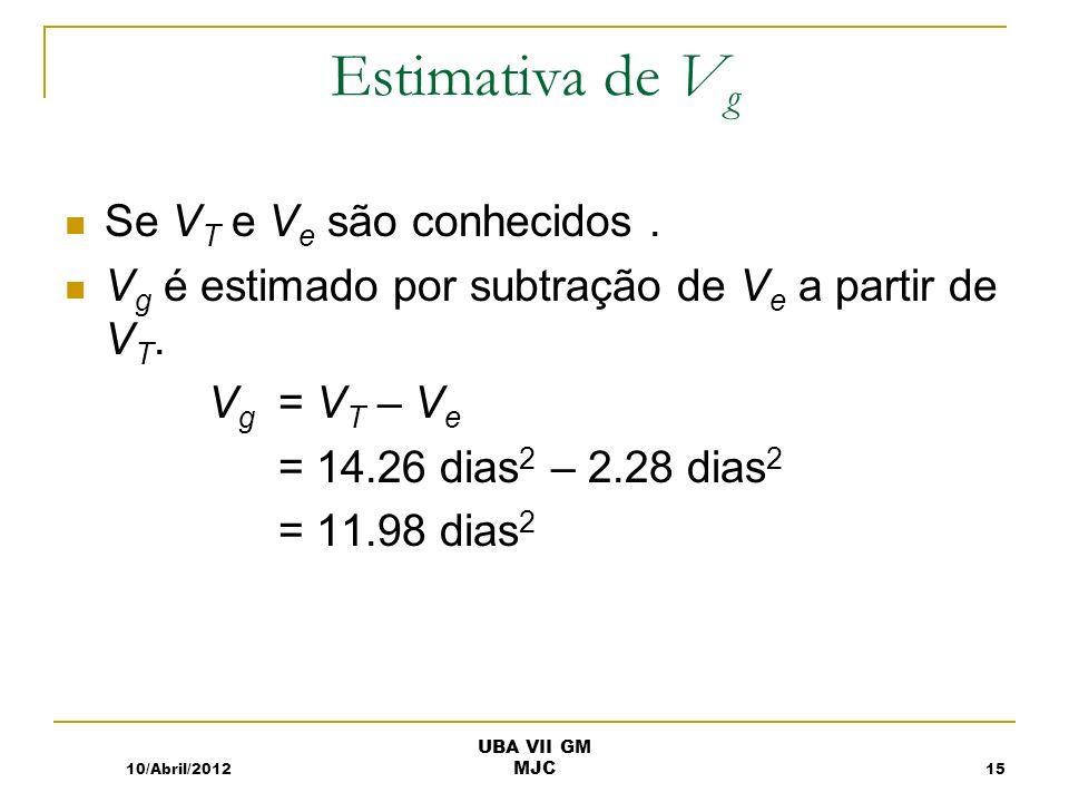 Estimativa de Vg Se VT e Ve são conhecidos .