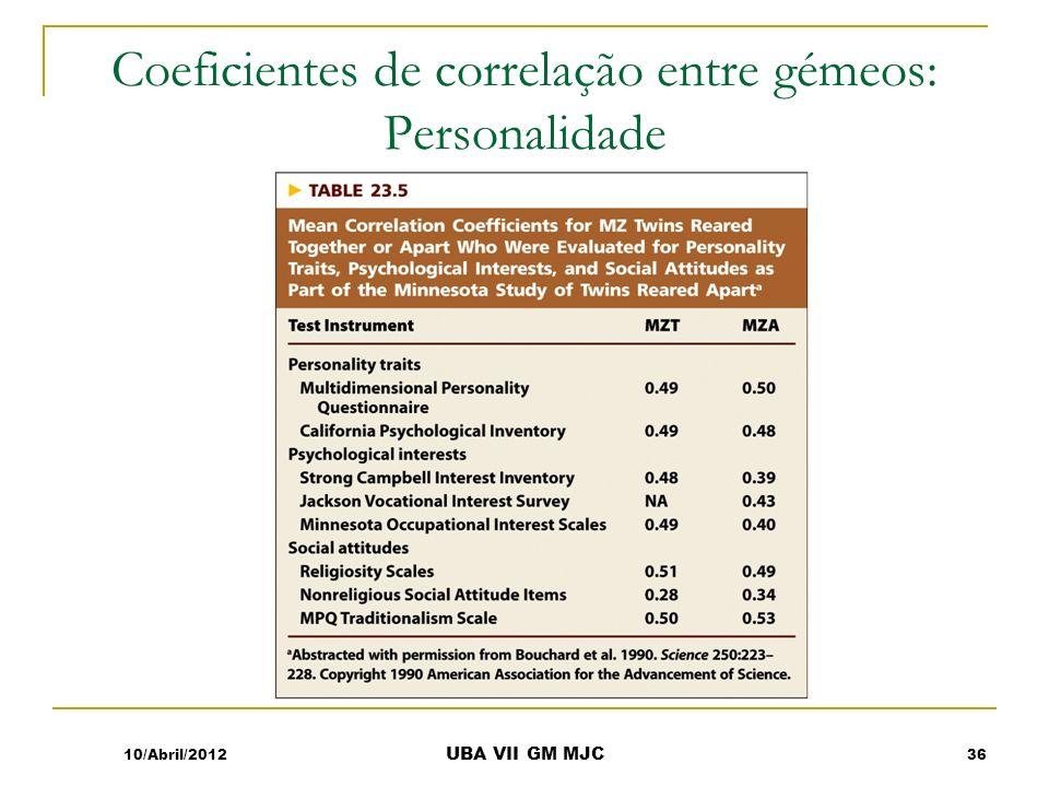 Coeficientes de correlação entre gémeos: Personalidade