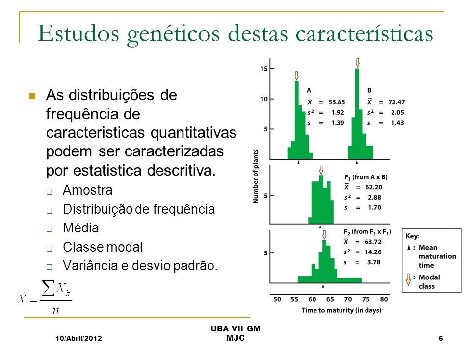 Estudos genéticos destas características