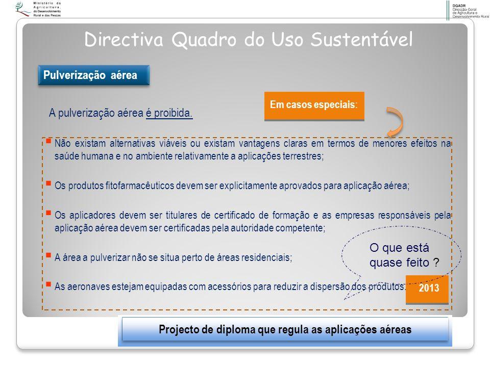 Projecto de diploma que regula as aplicações aéreas